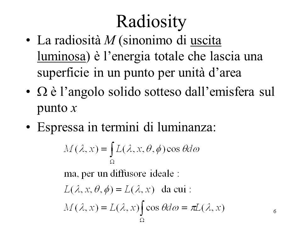 5 Radiosity Nel calcolo della Radiosity tutte le superfici che interagiscono con la luce vengono suddivise in patch Per un ambiente chiuso il bilancio