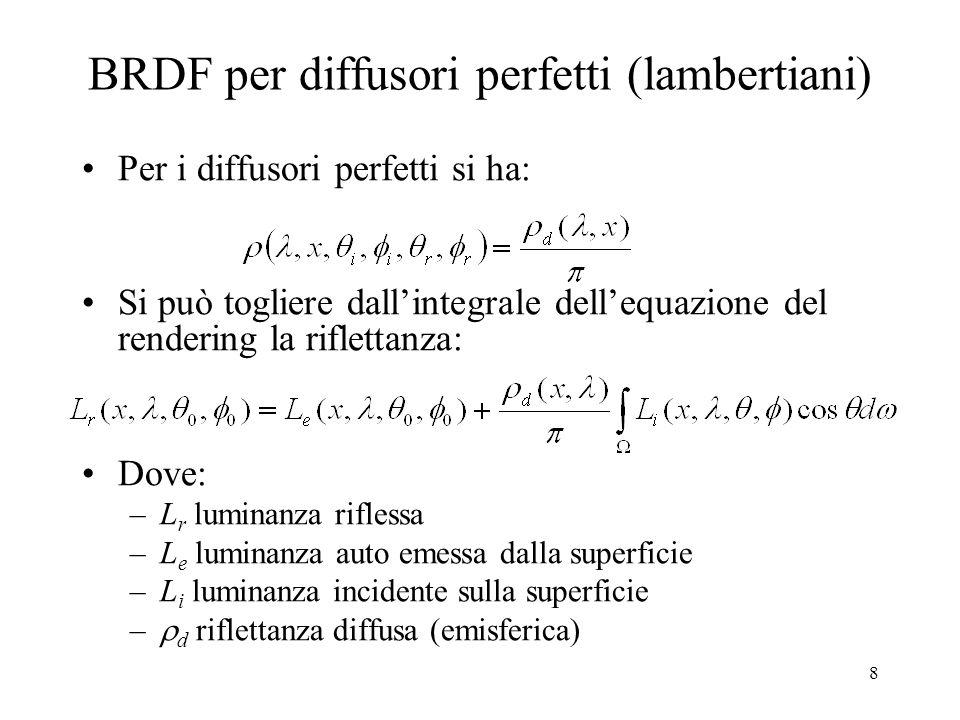7 Riflettanza bidirezionale BRDF