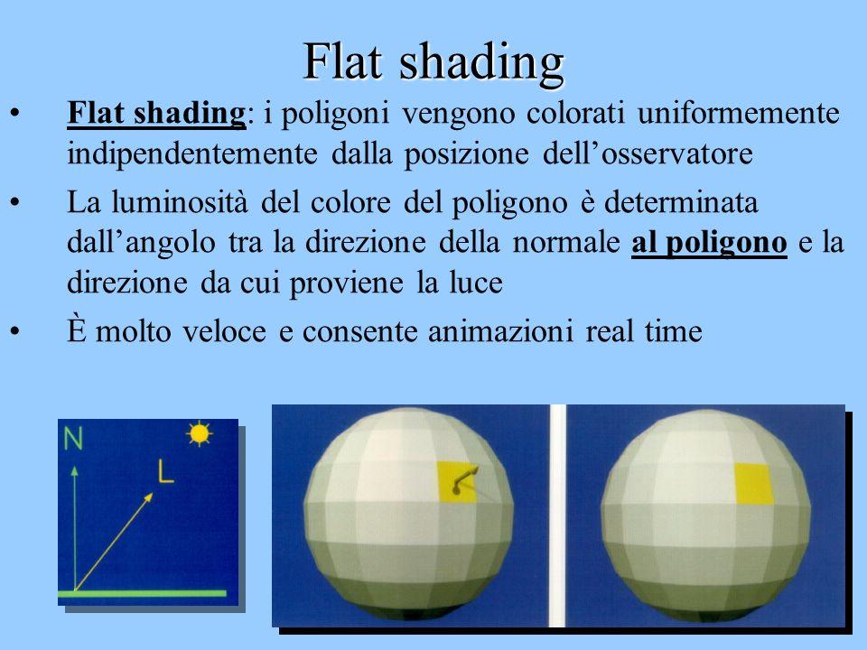 14 Shading di poligoni (Flat shading) N, V ed L variano su ogni poligono Se si assume osservatore distante e sorgente di luce distante V e L sono cost