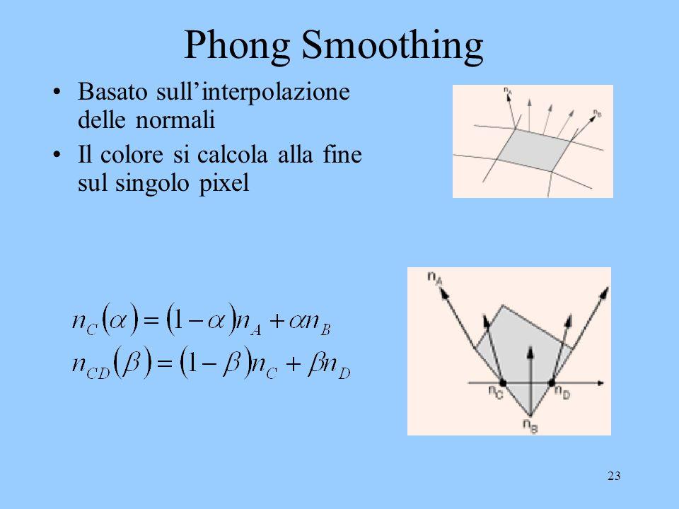 22 Interpolazione bilineare Descriviamo i lati in forma parametrica, è il parametro Interpoliamo lungo Una linea di scansione del poligono