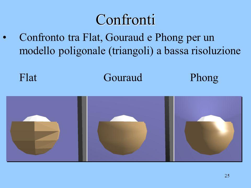 24 Gouraud vs. Phong shading hardware veloce continuo fino al I ordine effetti lucentezza limitati (migliorano se si aumenta la triangolazione) Softwa
