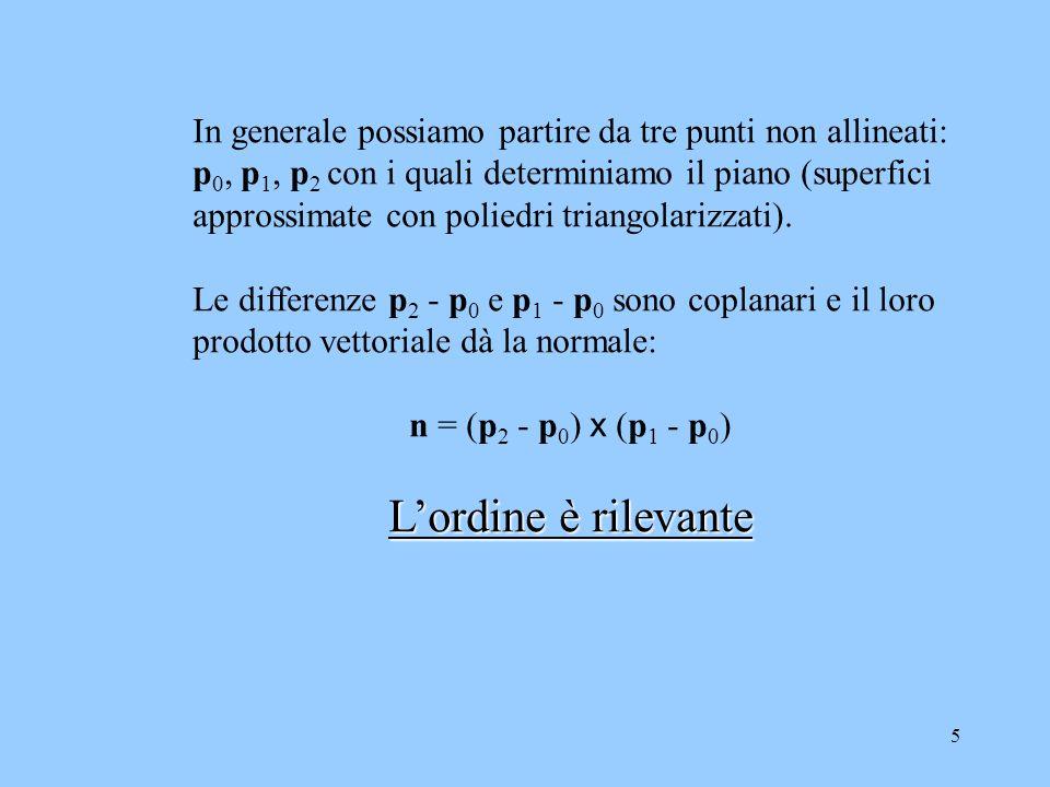 5 In generale possiamo partire da tre punti non allineati: p 0, p 1, p 2 con i quali determiniamo il piano (superfici approssimate con poliedri triangolarizzati).