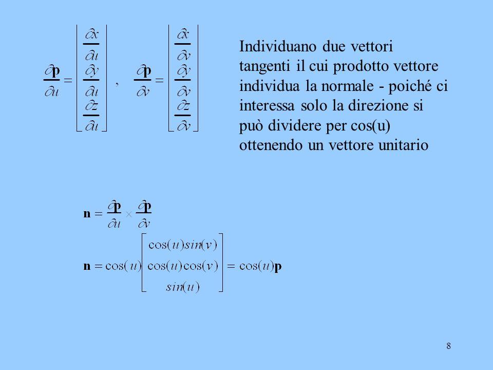 7 Se la sfera è rappresentata in forma parametrica il metodo di calcolo cambia: La normale si può ricavare dal piano tangente in p: