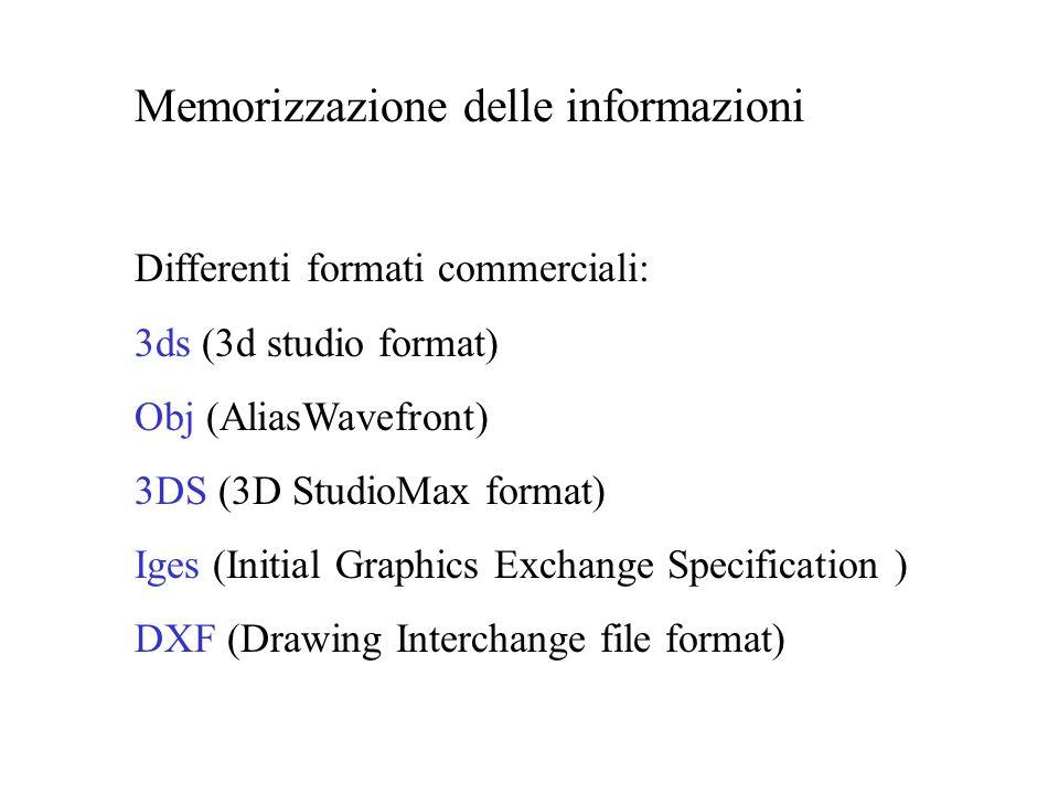 Memorizzazione delle informazioni Differenti formati commerciali: 3ds (3d studio format) Obj (AliasWavefront) 3DS (3D StudioMax format) Iges (Initial