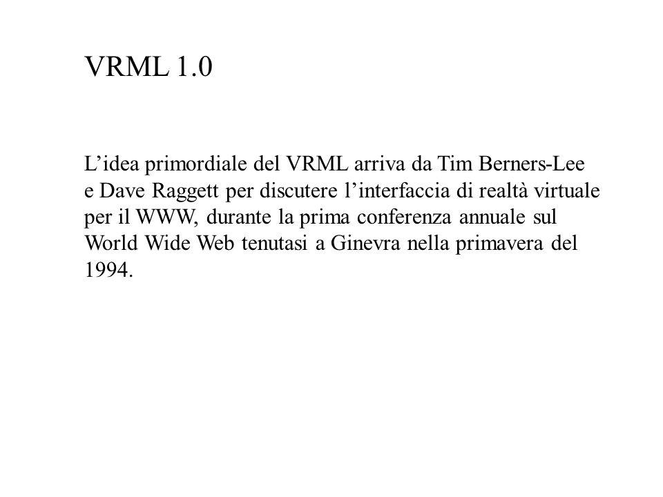 VRML 1.0 Lidea primordiale del VRML arriva da Tim Berners-Lee e Dave Raggett per discutere linterfaccia di realtà virtuale per il WWW, durante la prim