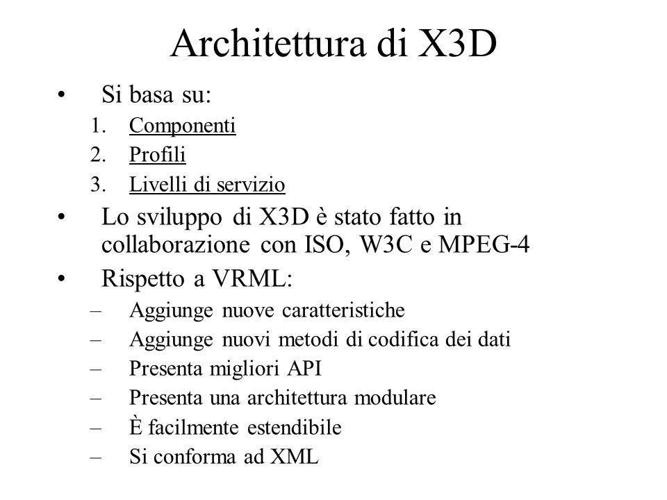 Architettura di X3D Si basa su: 1.Componenti 2.Profili 3.Livelli di servizio Lo sviluppo di X3D è stato fatto in collaborazione con ISO, W3C e MPEG-4