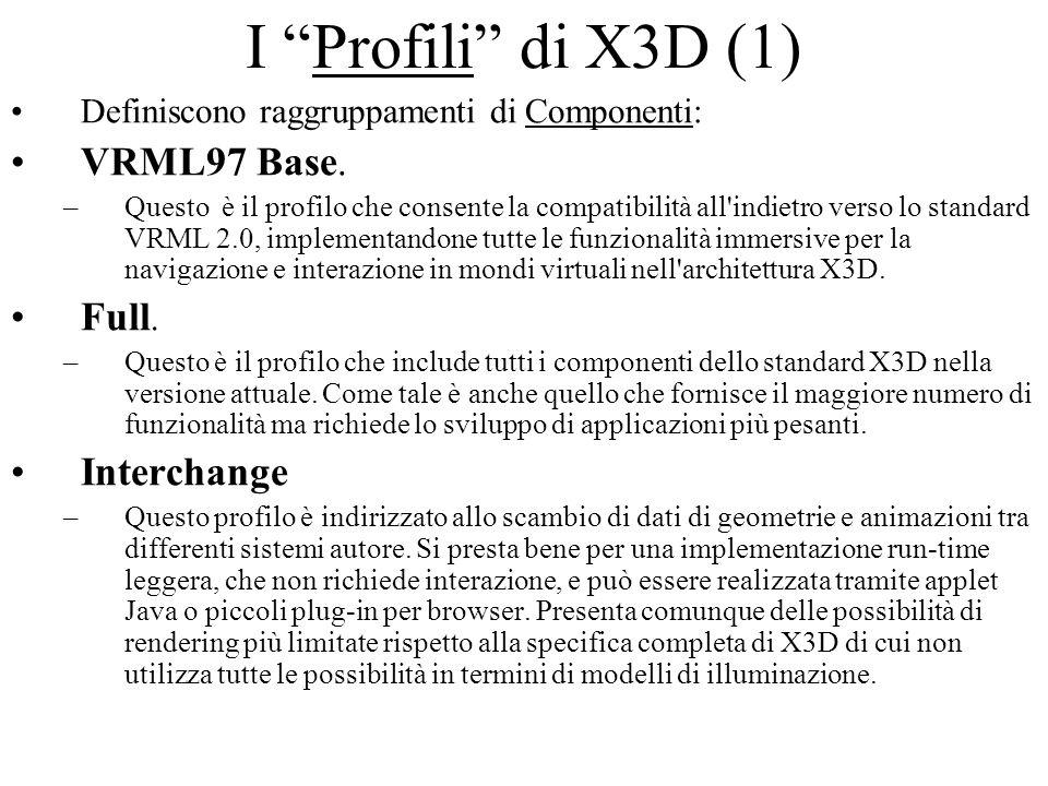 I Profili di X3D (1) Definiscono raggruppamenti di Componenti: VRML97 Base. –Questo è il profilo che consente la compatibilità all'indietro verso lo s
