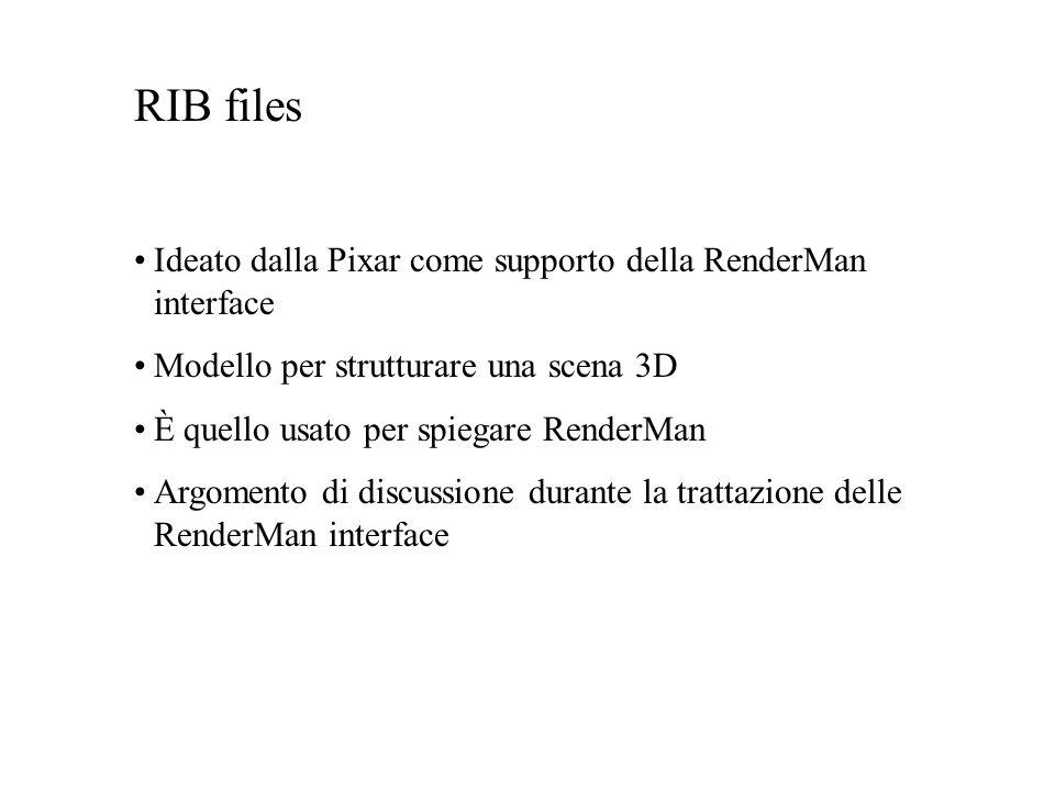 RIB files Ideato dalla Pixar come supporto della RenderMan interface Modello per strutturare una scena 3D È quello usato per spiegare RenderMan Argome