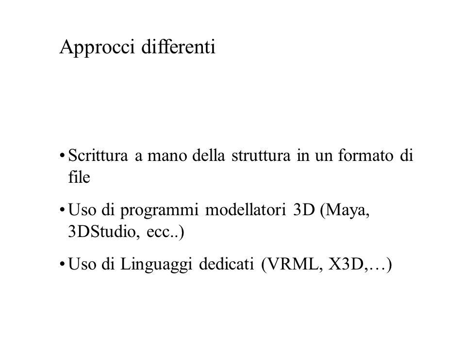 Approcci differenti Scrittura a mano della struttura in un formato di file Uso di programmi modellatori 3D (Maya, 3DStudio, ecc..) Uso di Linguaggi de
