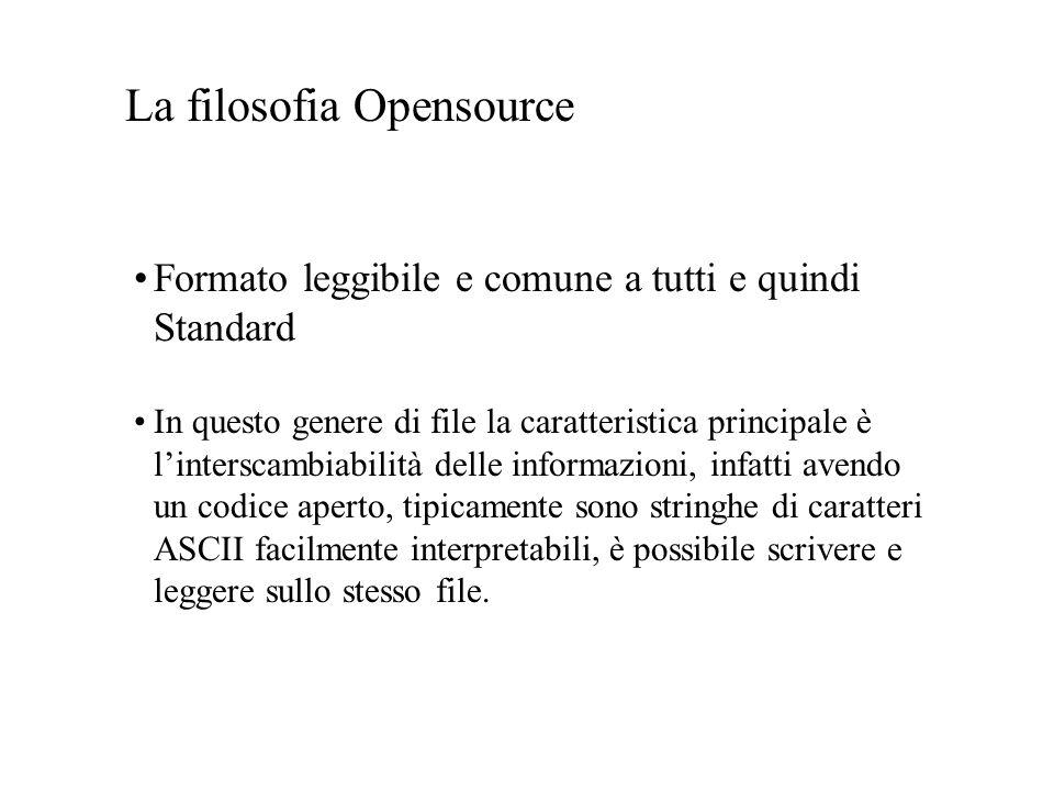 La filosofia Opensource Formato leggibile e comune a tutti e quindi Standard In questo genere di file la caratteristica principale è linterscambiabili