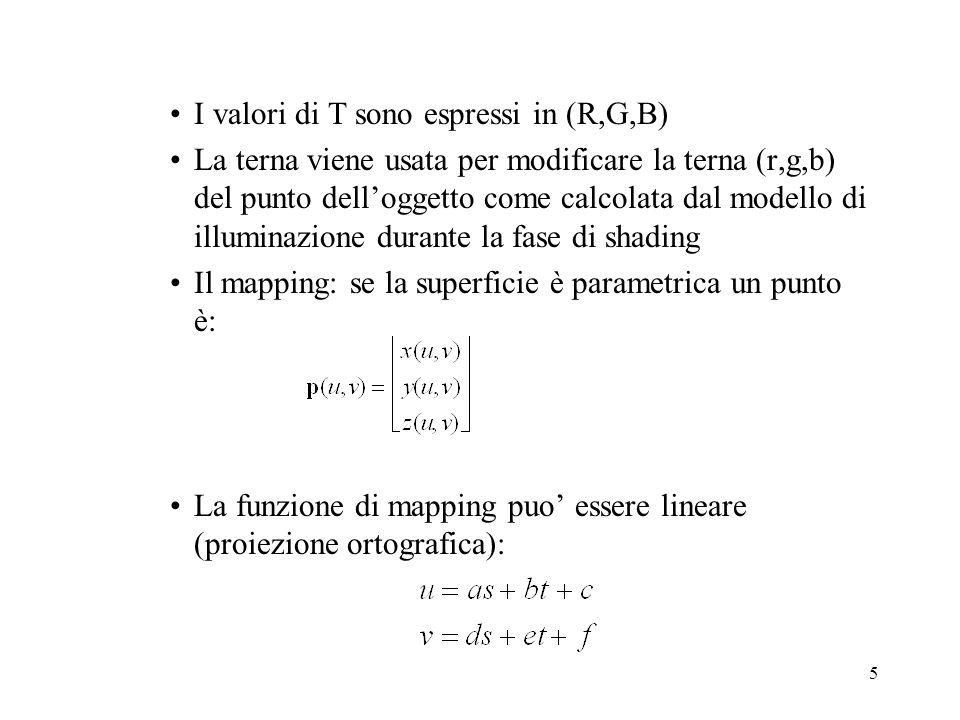 5 I valori di T sono espressi in (R,G,B) La terna viene usata per modificare la terna (r,g,b) del punto delloggetto come calcolata dal modello di illu
