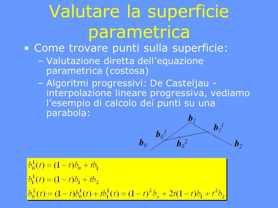 Valutare la superficie parametrica Come trovare punti sulla superficie: –Valutazione diretta dellequazione parametrica (costosa) –Algoritmi progressiv