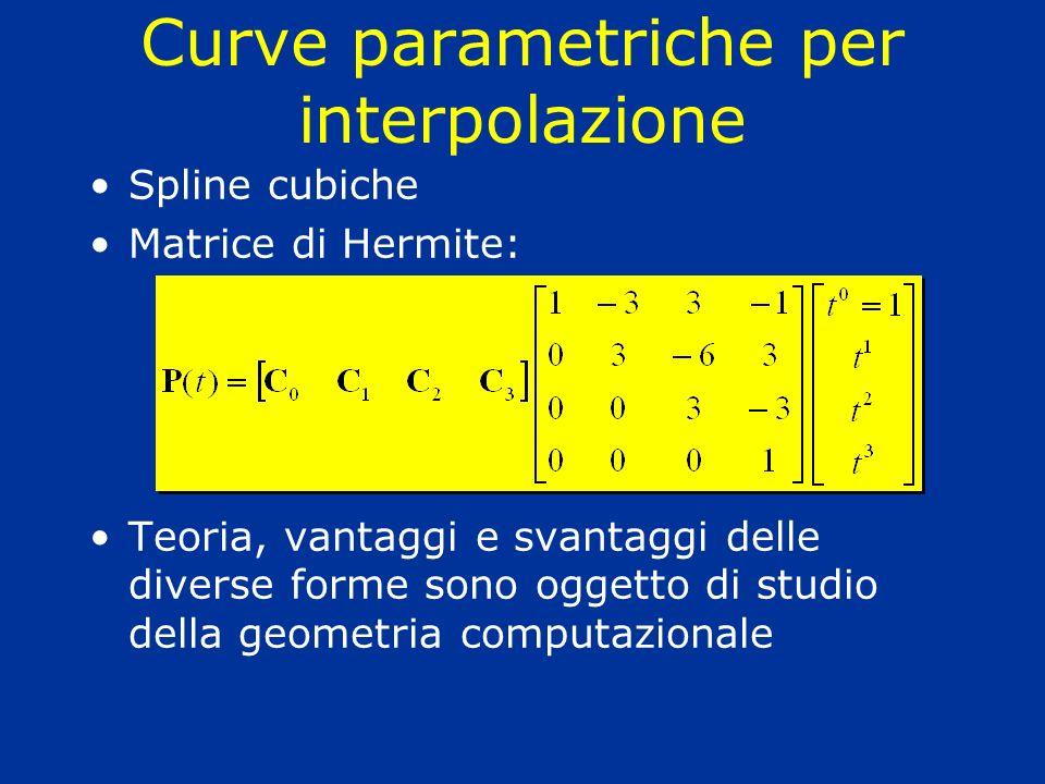 Curve parametriche per interpolazione Spline cubiche Matrice di Hermite: Teoria, vantaggi e svantaggi delle diverse forme sono oggetto di studio della