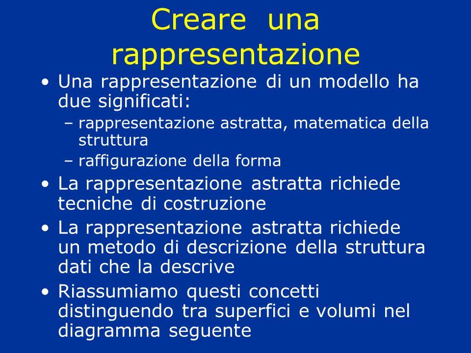 Creare una rappresentazione Una rappresentazione di un modello ha due significati: –rappresentazione astratta, matematica della struttura –raffigurazi