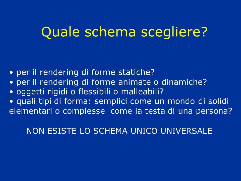 Quale schema scegliere? per il rendering di forme statiche? per il rendering di forme animate o dinamiche? oggetti rigidi o flessibili o malleabili? q