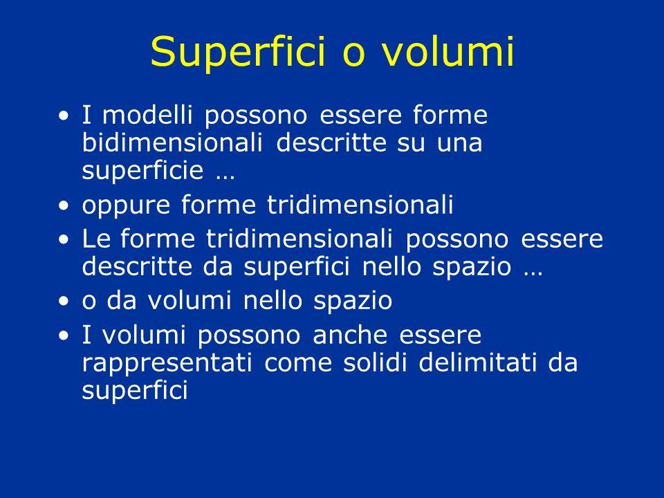 Superfici o volumi I modelli possono essere forme bidimensionali descritte su una superficie … oppure forme tridimensionali Le forme tridimensionali p