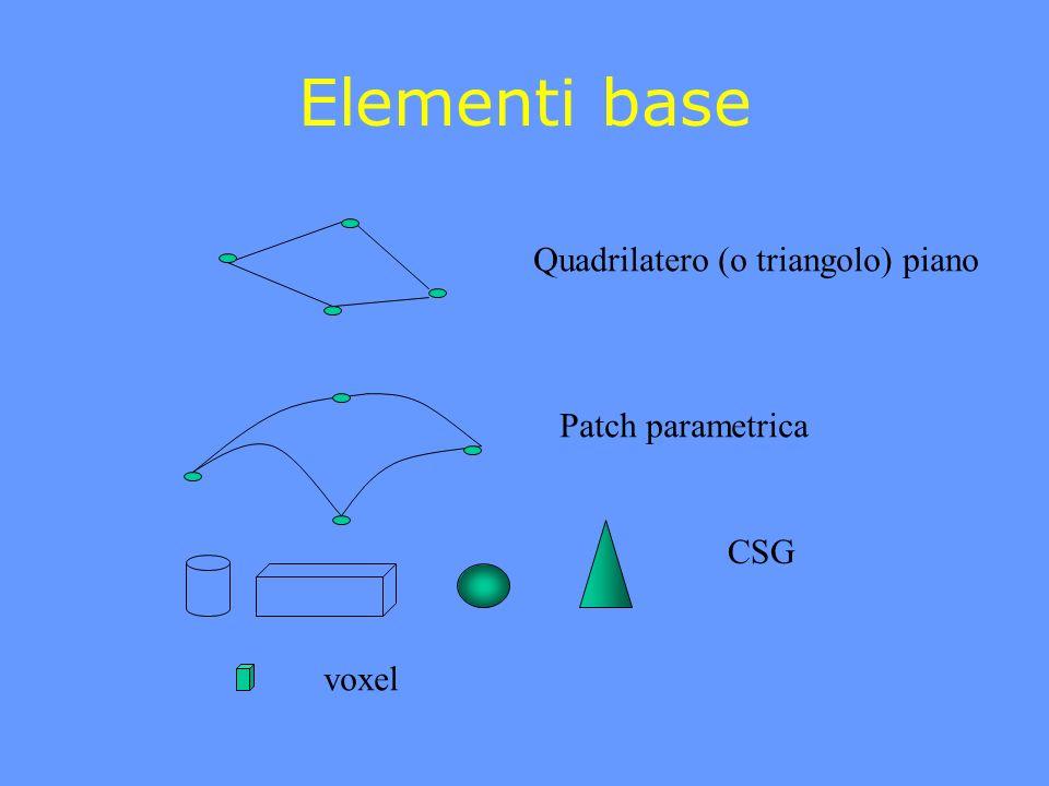Elementi base Quadrilatero (o triangolo) piano Patch parametrica CSG voxel