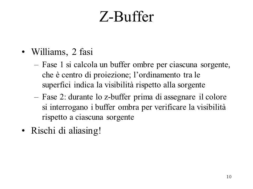 10 Z-Buffer Williams, 2 fasi –Fase 1 si calcola un buffer ombre per ciascuna sorgente, che è centro di proiezione; lordinamento tra le superfici indic