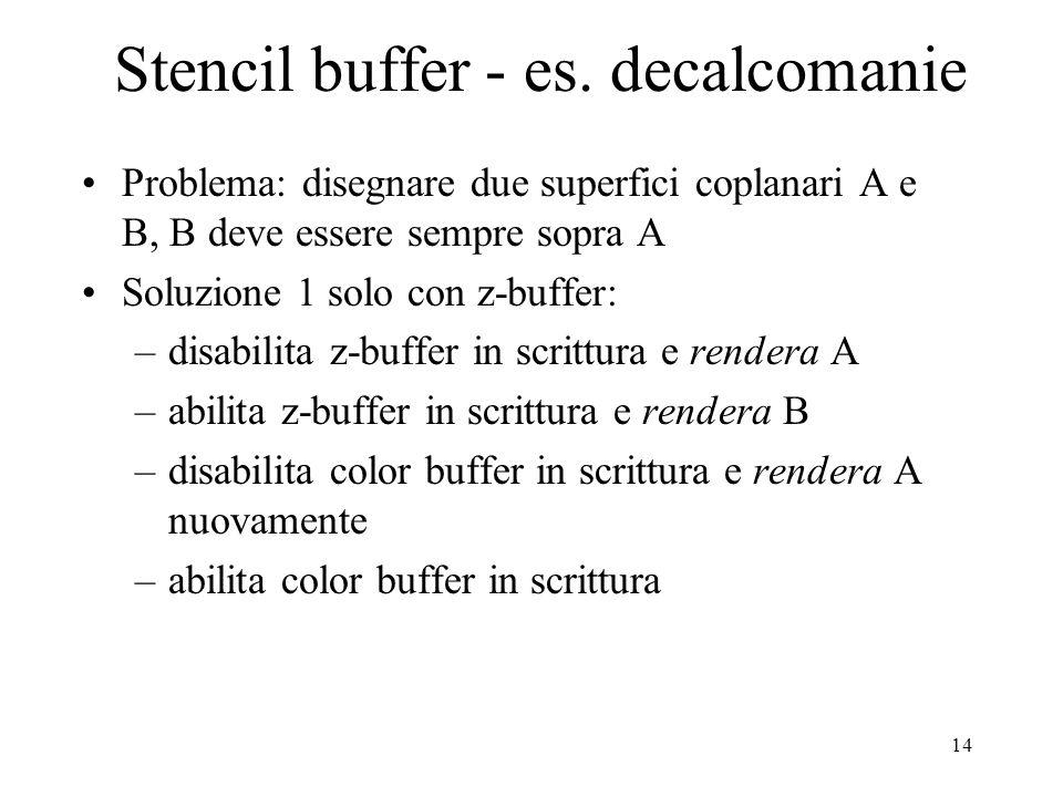14 Stencil buffer - es. decalcomanie Problema: disegnare due superfici coplanari A e B, B deve essere sempre sopra A Soluzione 1 solo con z-buffer: –d