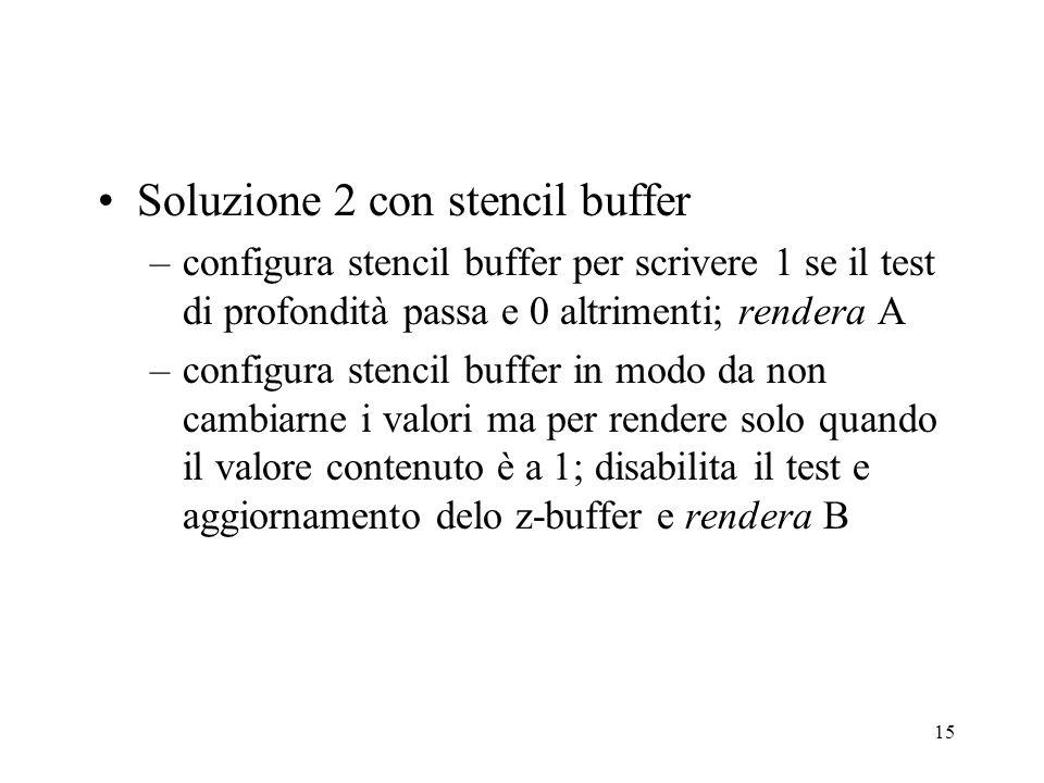 15 Soluzione 2 con stencil buffer –configura stencil buffer per scrivere 1 se il test di profondità passa e 0 altrimenti; rendera A –configura stencil