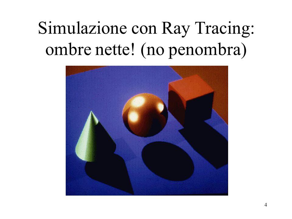 4 Simulazione con Ray Tracing: ombre nette! (no penombra)