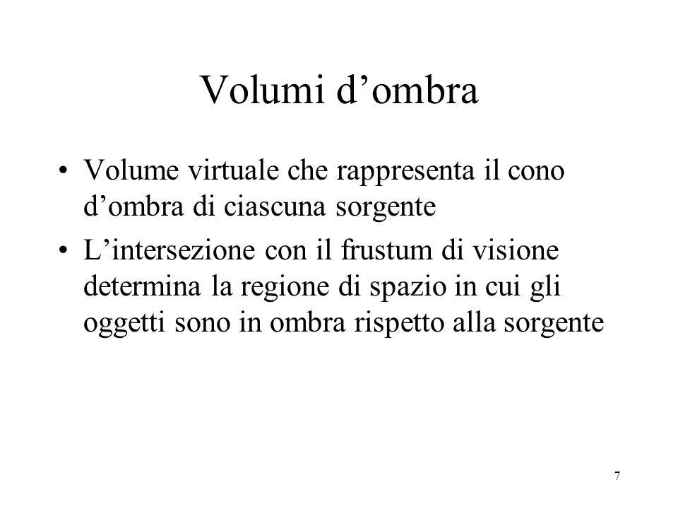 7 Volumi dombra Volume virtuale che rappresenta il cono dombra di ciascuna sorgente Lintersezione con il frustum di visione determina la regione di sp