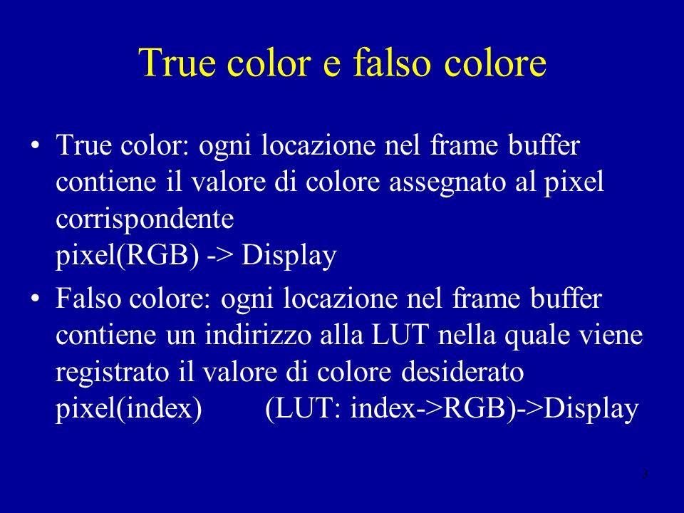 3 True color e falso colore True color: ogni locazione nel frame buffer contiene il valore di colore assegnato al pixel corrispondente pixel(RGB) -> Display Falso colore: ogni locazione nel frame buffer contiene un indirizzo alla LUT nella quale viene registrato il valore di colore desiderato pixel(index) (LUT: index->RGB)->Display