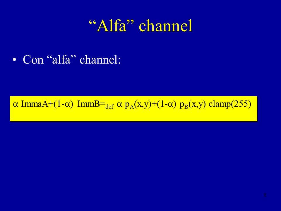 8 Alfa channel Con alfa channel: ImmaA+(1- ) ImmB= def p A (x,y)+(1- ) p B (x,y) clamp(255)