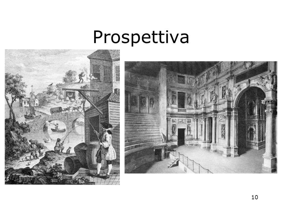 10 Prospettiva