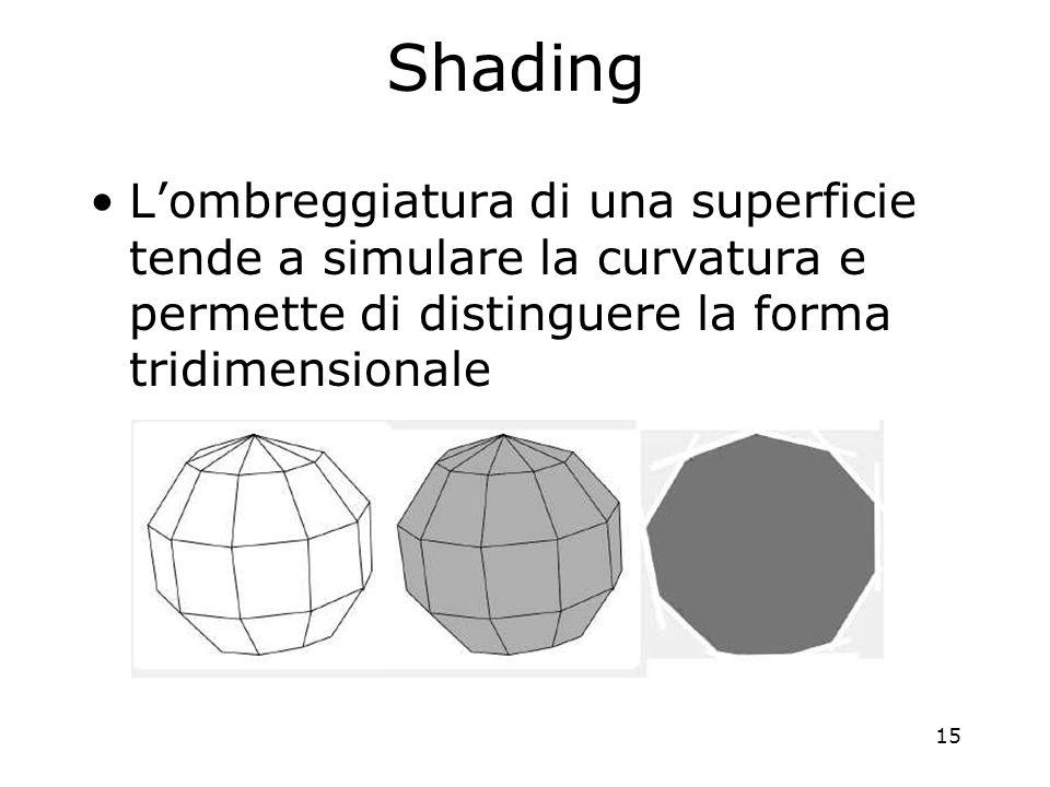 15 Shading Lombreggiatura di una superficie tende a simulare la curvatura e permette di distinguere la forma tridimensionale