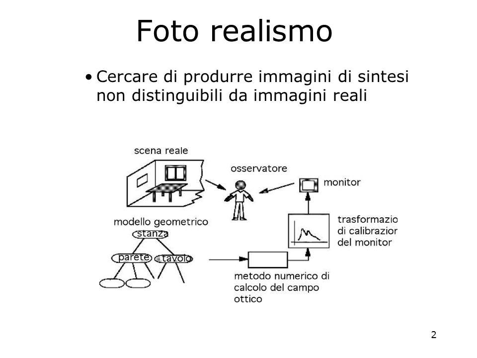 2 Foto realismo Cercare di produrre immagini di sintesi non distinguibili da immagini reali