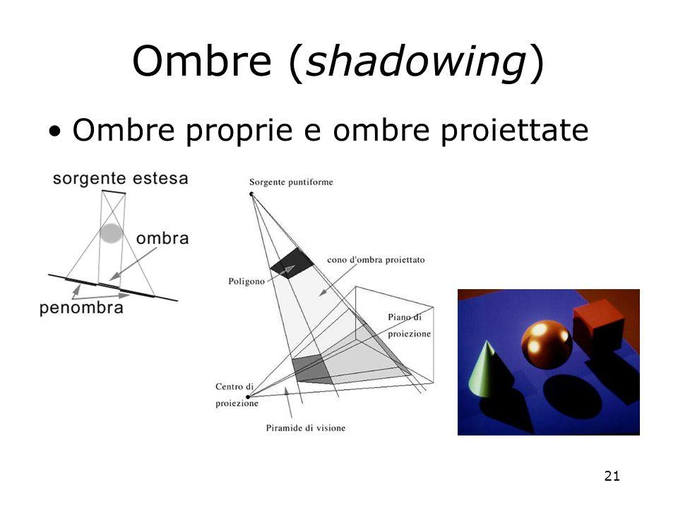 21 Ombre (shadowing) Ombre proprie e ombre proiettate