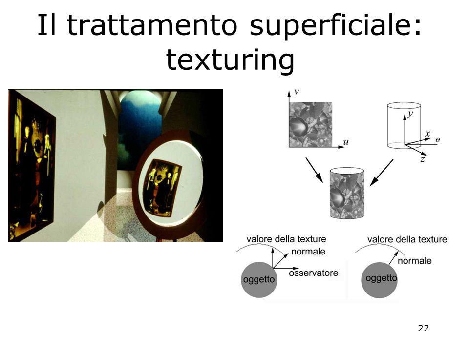 22 Il trattamento superficiale: texturing
