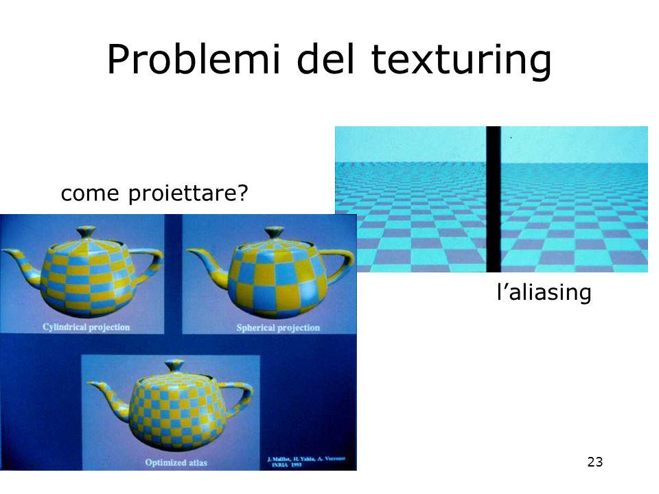23 Problemi del texturing come proiettare laliasing