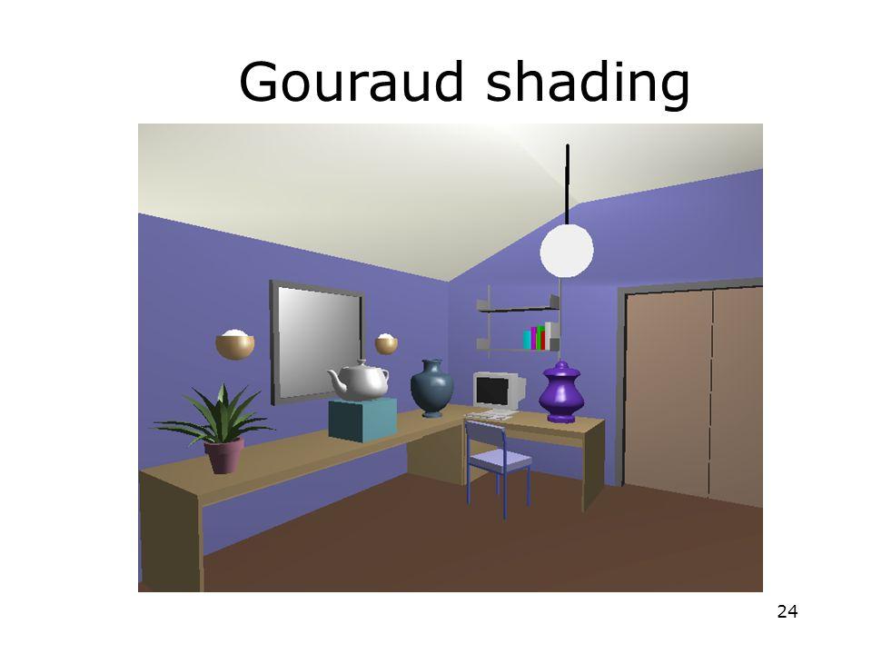 24 Gouraud shading