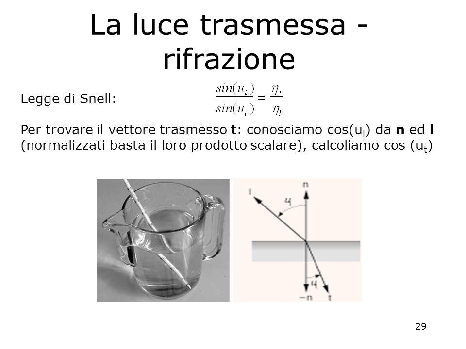 29 La luce trasmessa - rifrazione Legge di Snell: Per trovare il vettore trasmesso t: conosciamo cos(u l ) da n ed l (normalizzati basta il loro prodotto scalare), calcoliamo cos (u t )