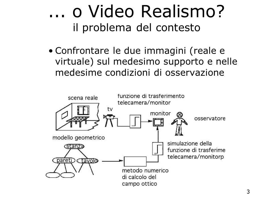 3... o Video Realismo? il problema del contesto Confrontare le due immagini (reale e virtuale) sul medesimo supporto e nelle medesime condizioni di os