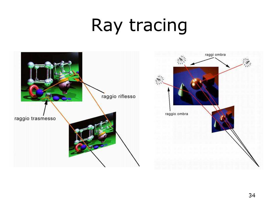 34 Ray tracing