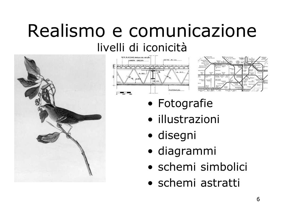 6 Realismo e comunicazione livelli di iconicità Fotografie illustrazioni disegni diagrammi schemi simbolici schemi astratti