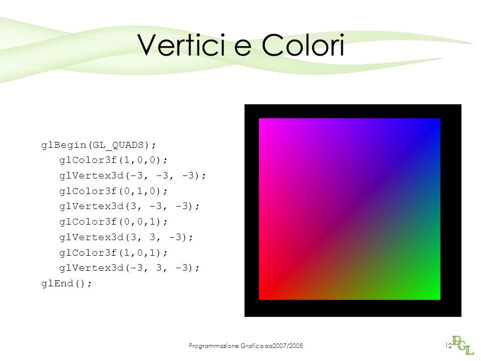 Programmazione Grafica aa2007/200812 Vertici e Colori glBegin(GL_QUADS); glColor3f(1,0,0); glVertex3d(-3, -3, -3); glColor3f(0,1,0); glVertex3d(3, -3,