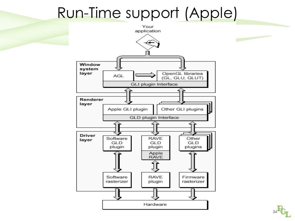 Programmazione Grafica aa2007/200834 Run-Time support (Apple)