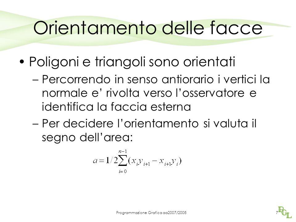 Programmazione Grafica aa2007/20087 Orientamento delle facce Poligoni e triangoli sono orientati –Percorrendo in senso antiorario i vertici la normale