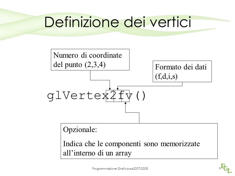 Programmazione Grafica aa2007/20089 Definizione dei vertici glVertex2fv() Numero di coordinate del punto (2,3,4) Formato dei dati (f,d,i,s) Opzionale: