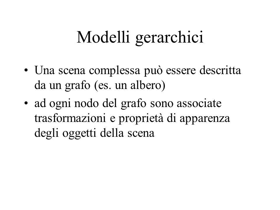 Modelli gerarchici Una scena complessa può essere descritta da un grafo (es. un albero) ad ogni nodo del grafo sono associate trasformazioni e proprie