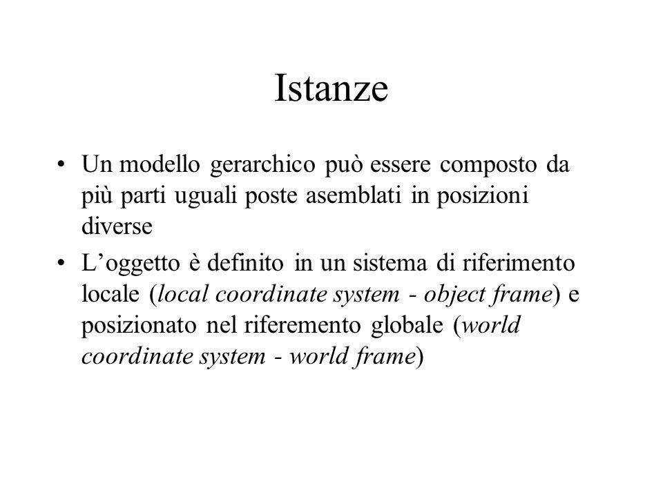 Istanze Un modello gerarchico può essere composto da più parti uguali poste asemblati in posizioni diverse Loggetto è definito in un sistema di riferi