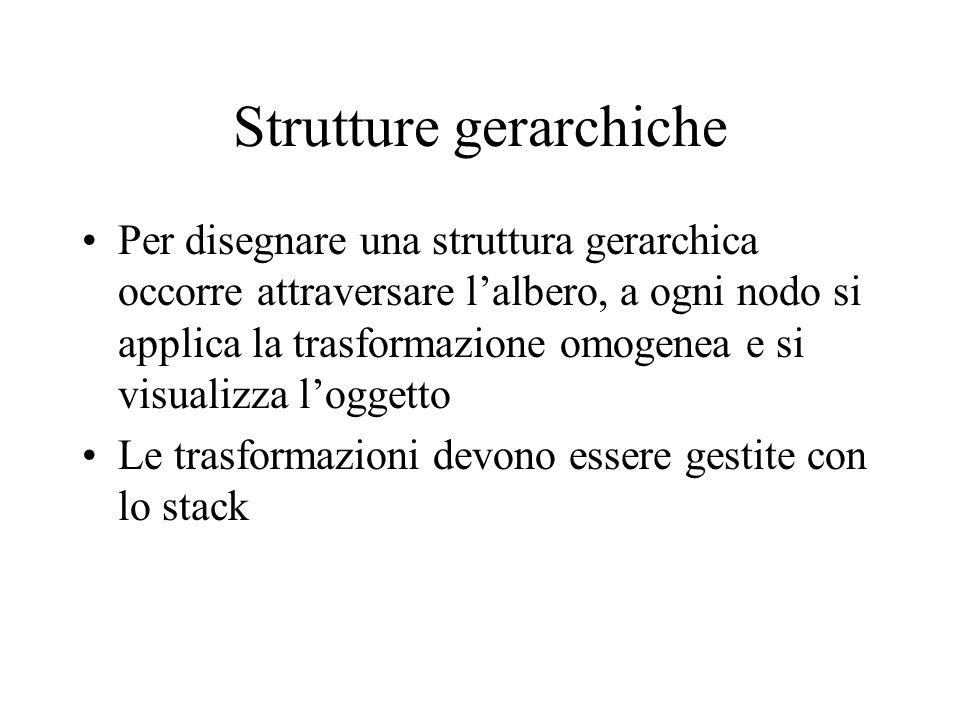 Strutture gerarchiche Per disegnare una struttura gerarchica occorre attraversare lalbero, a ogni nodo si applica la trasformazione omogenea e si visu