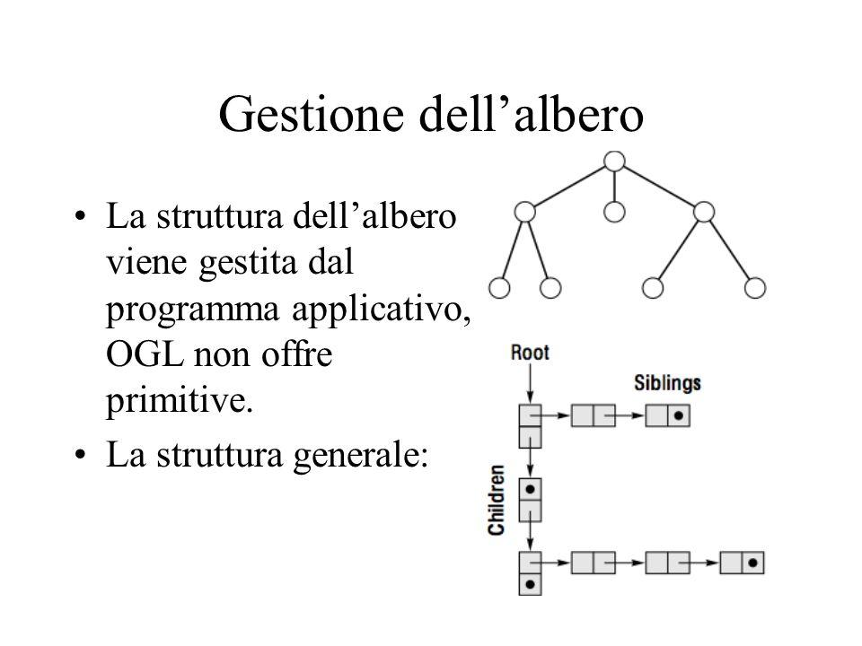 Gestione dellalbero La struttura dellalbero viene gestita dal programma applicativo, OGL non offre primitive. La struttura generale: