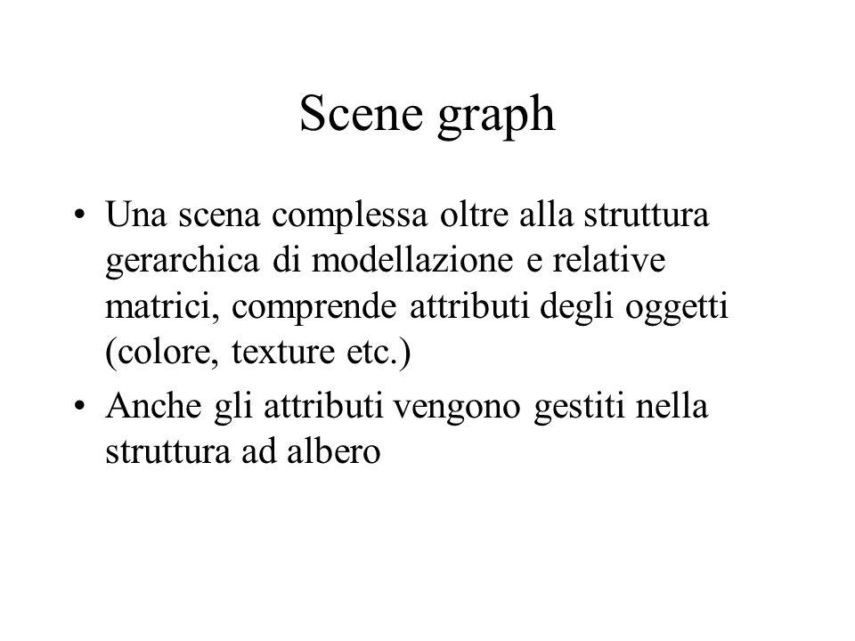 Scene graph Una scena complessa oltre alla struttura gerarchica di modellazione e relative matrici, comprende attributi degli oggetti (colore, texture