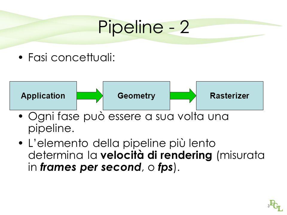 14 Clipping Solo le primitive interamente o parzialmente dentro il volume di vista devono essere passate al rasterizer stage.