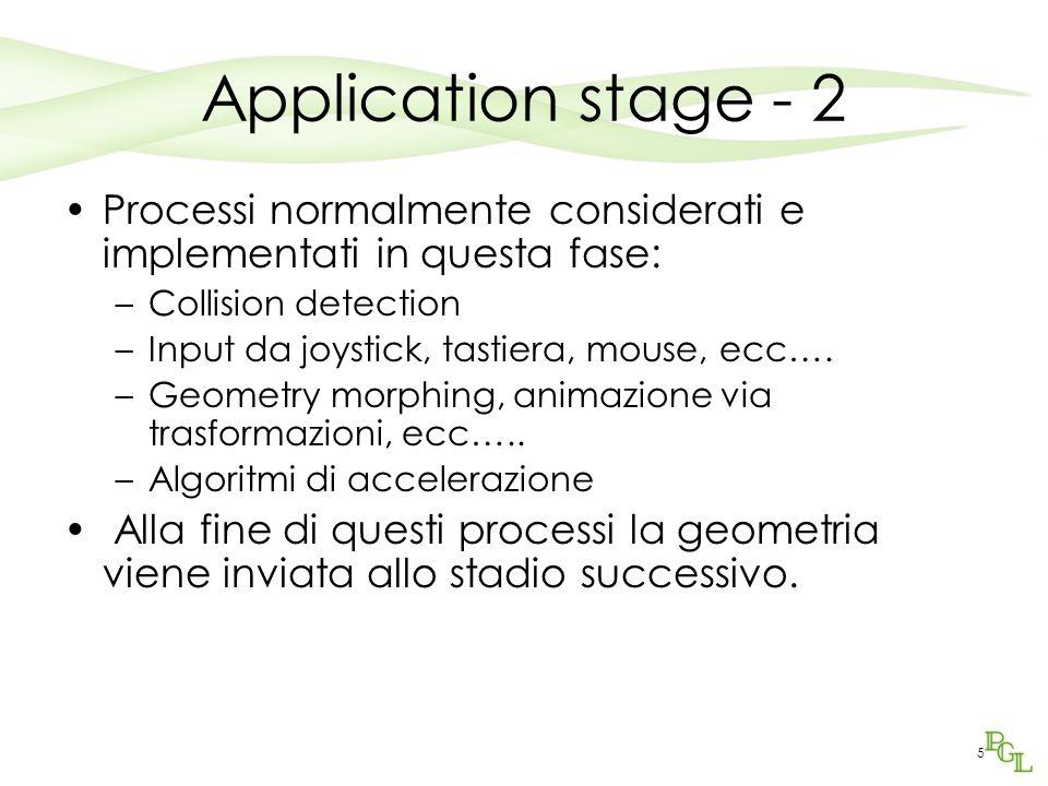 6 Geometry stage In questa fase viene eseguita la maggior parte di operazioni sui poligoni e sui vertici.